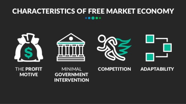 free-market-economy-past-present-and-future-5-638